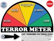 Terrormeter