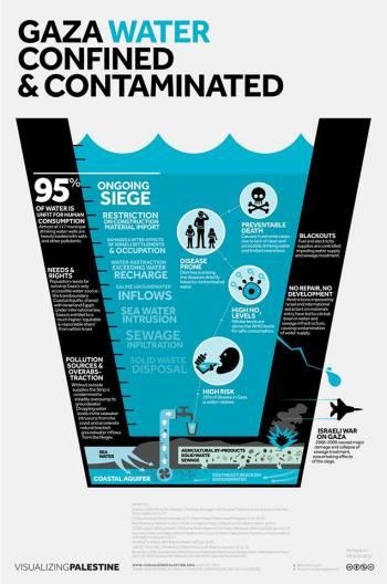 Gaza 40