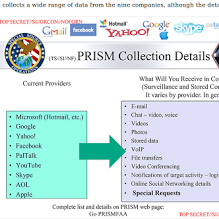 Prism Data Colect2