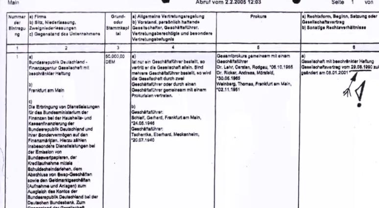 BRD-GmbH. Finanzagentur1