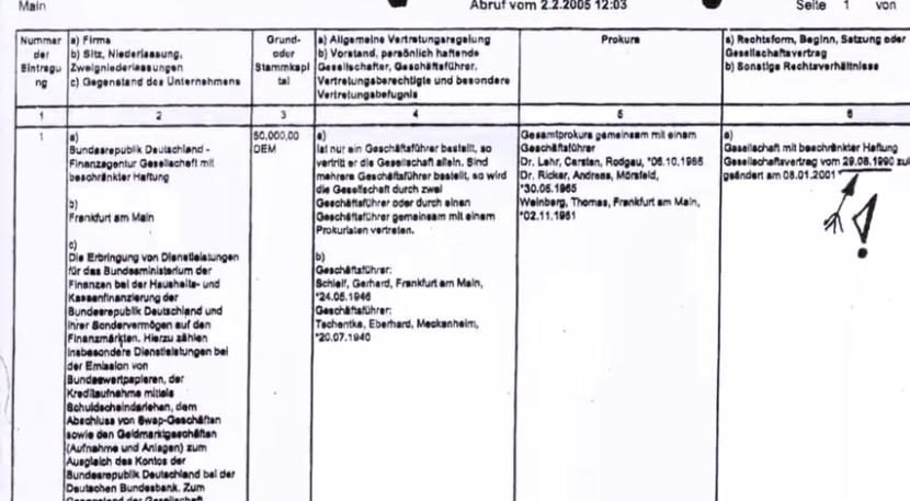 BRD-GmbH. Finanzagentur!!!