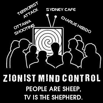 Zionist Mind Control