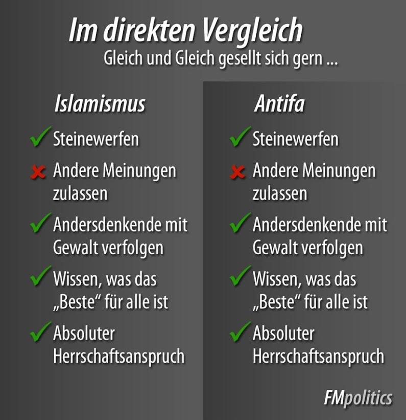 AntiFa Vergleich mit extremen Islamismus